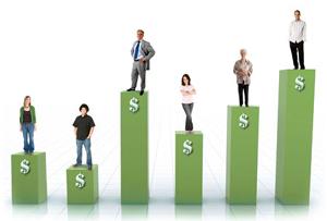 разные виды рентабельности, разный доход