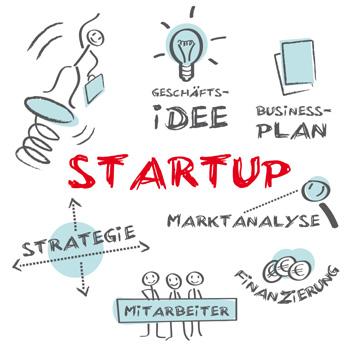 планы и идеи для поиска инвестора стартапа