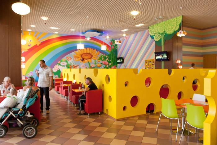 Бизнес план открытия детского кафе